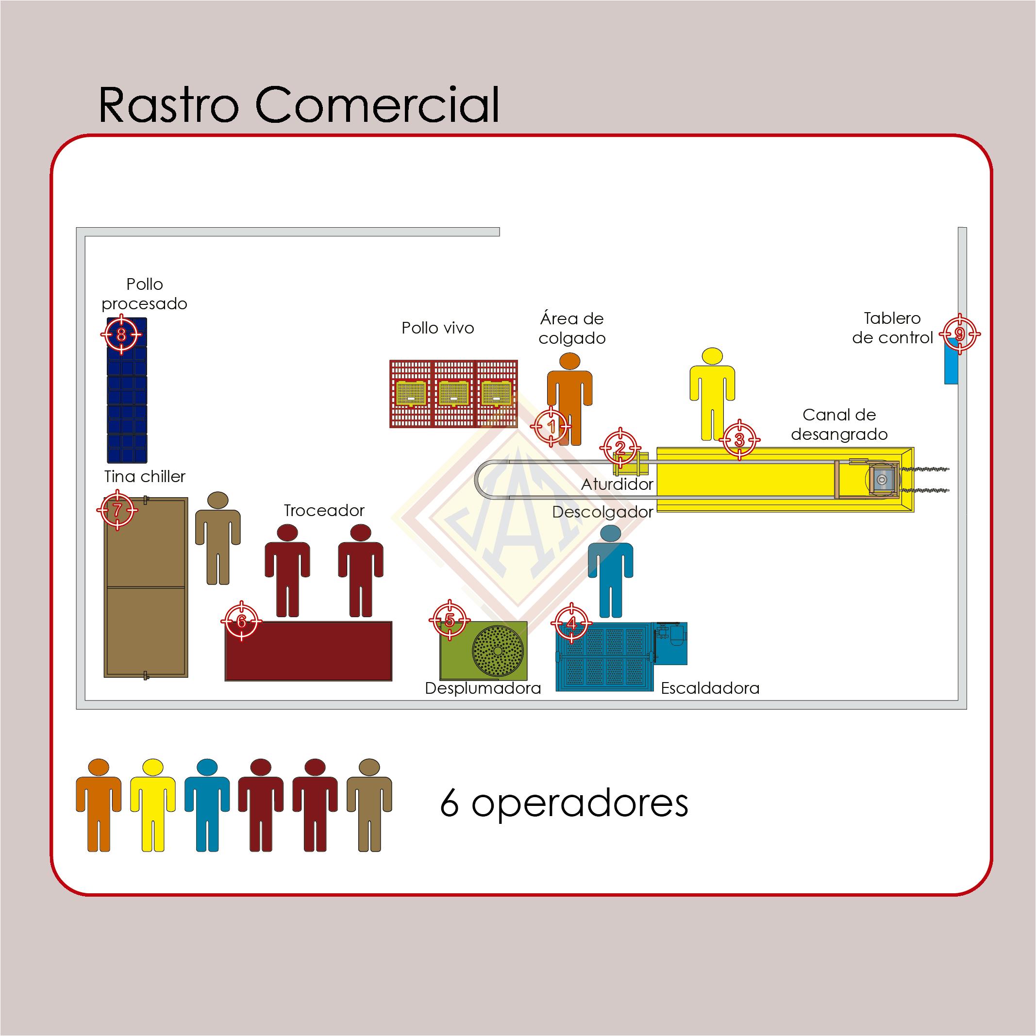 Rastros1 512x512